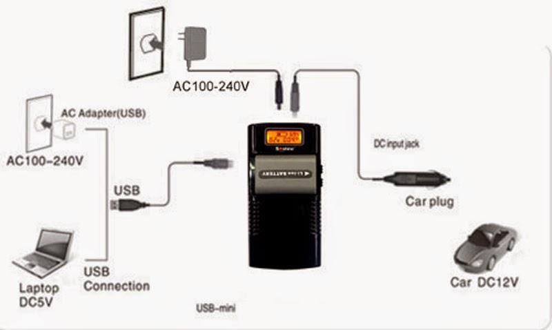 cargador baterias soshine LCD